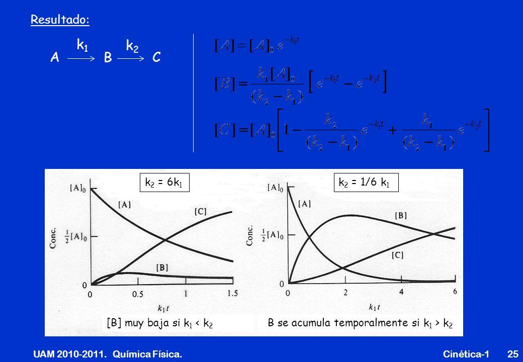 k1 k2 A B C Resultado: k2 = 6k1 k2 = 1/6 k1 [B] muy baja si k1 < k2
